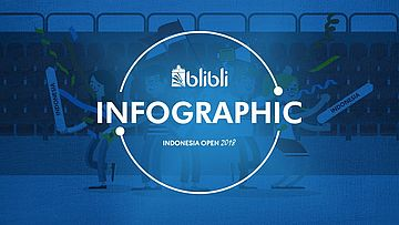 Blibli Indonesia Open 2018 - Infographic